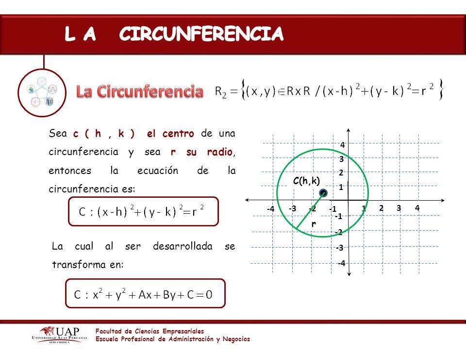 L A CIRCUNFERENCIA La Circunferencia