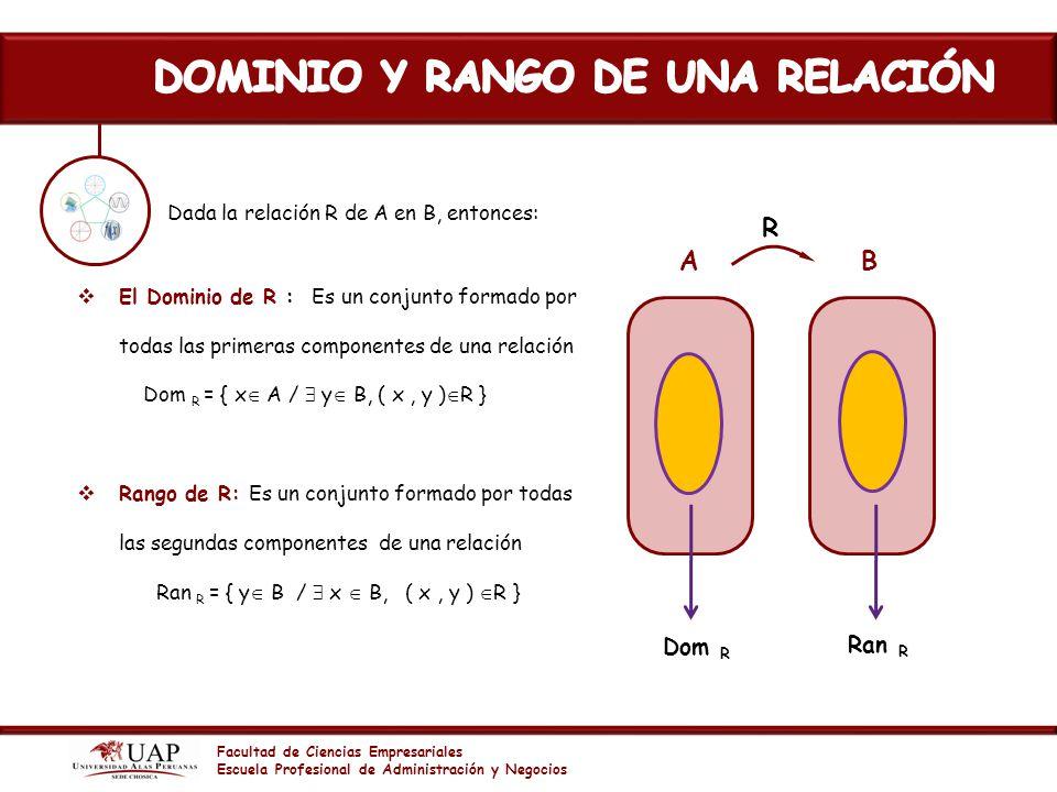 DOMINIO Y RANGO DE UNA RELACIÓN