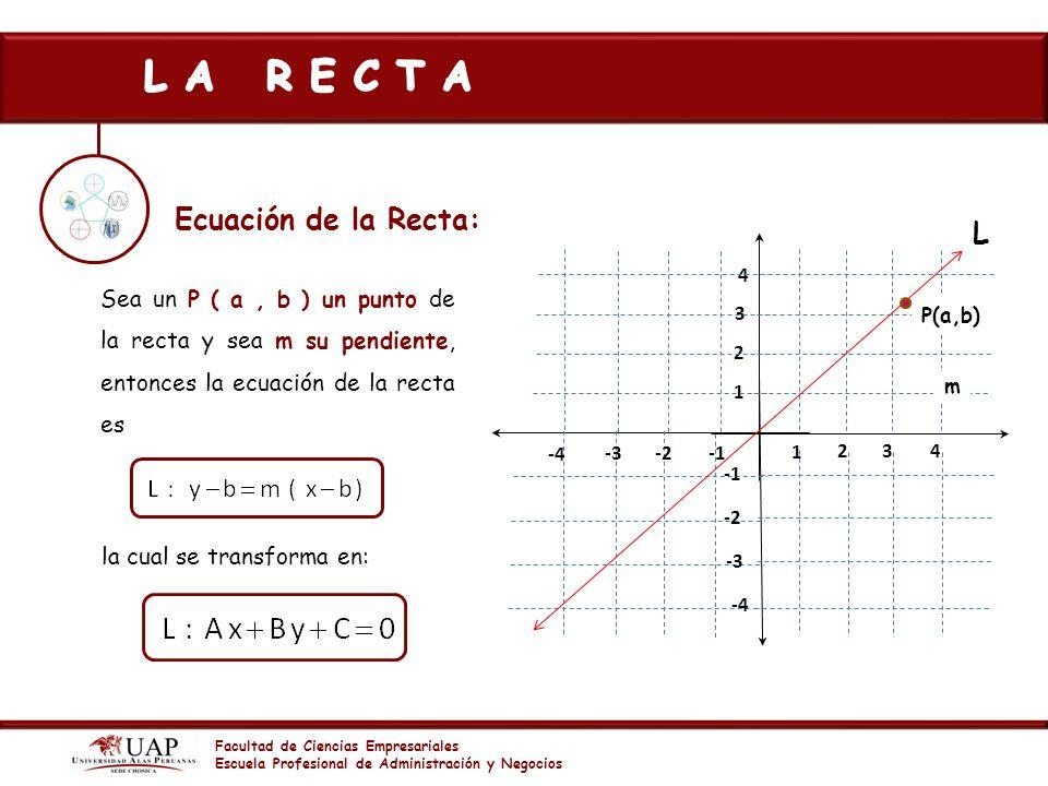 L A R E C T A Ecuación de la Recta: L