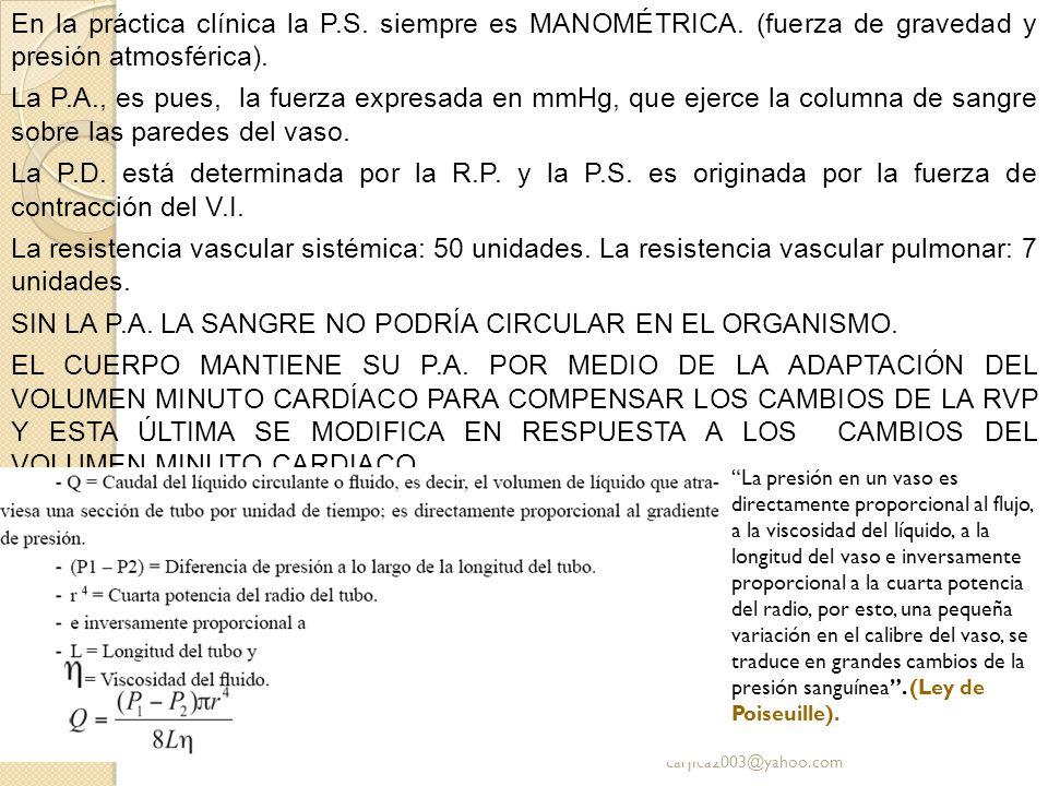 En la práctica clínica la P. S. siempre es MANOMÉTRICA