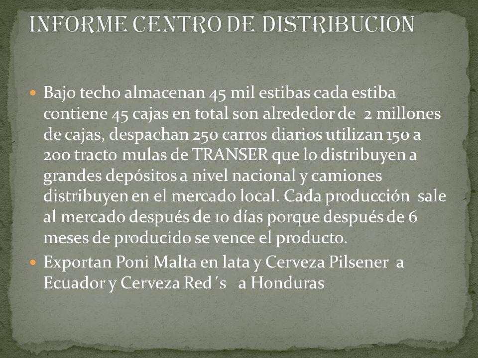 INFORME CENTRO DE DISTRIBUCION