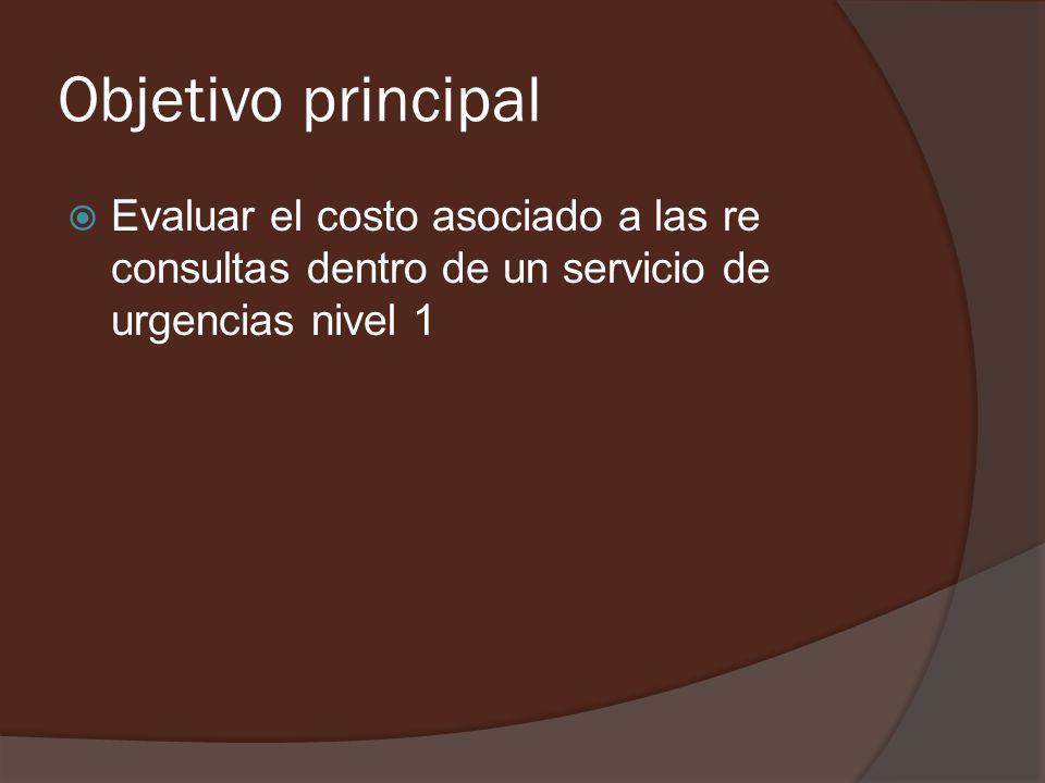 Objetivo principal Evaluar el costo asociado a las re consultas dentro de un servicio de urgencias nivel 1.