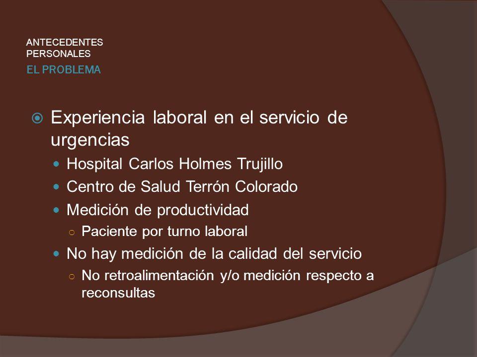 Experiencia laboral en el servicio de urgencias