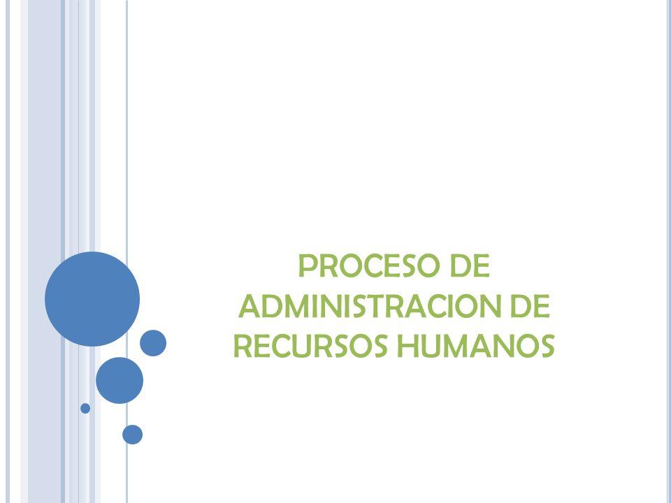 PROCESO DE ADMINISTRACION DE RECURSOS HUMANOS