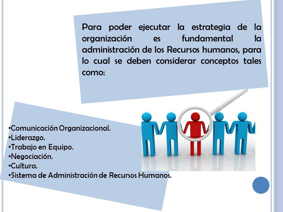 Para poder ejecutar la estrategia de la organización es fundamental la administración de los Recursos humanos, para lo cual se deben considerar conceptos tales como: