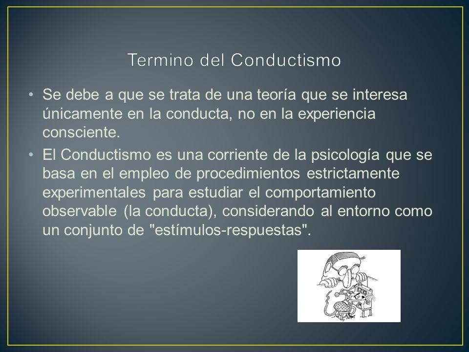 Termino del Conductismo