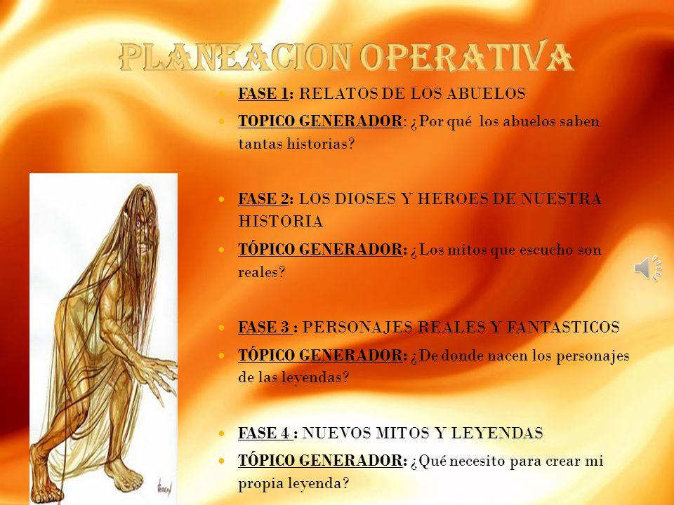 PLANEACION OPERATIVA FASE 1: RELATOS DE LOS ABUELOS