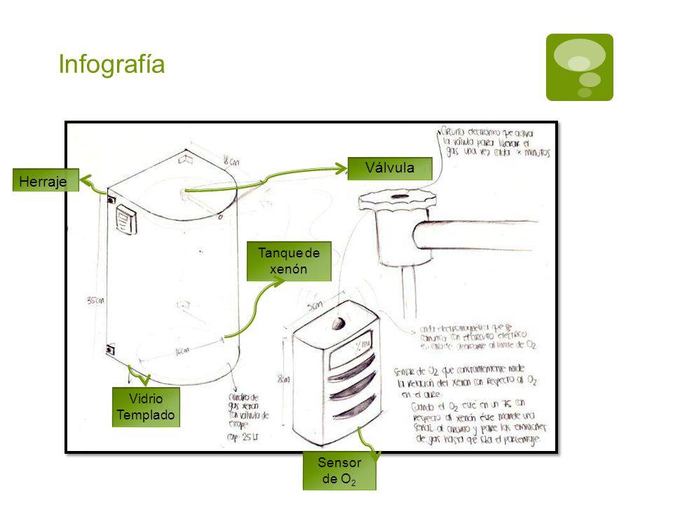 Infografía Válvula Herraje Tanque de xenón Vidrio Templado