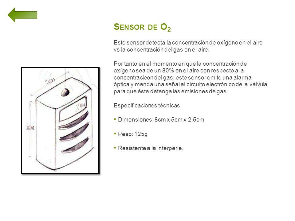 Sensor de O2 Este sensor detecta la concentración de oxígeno en el aire vs la concentración del gas en el aire.