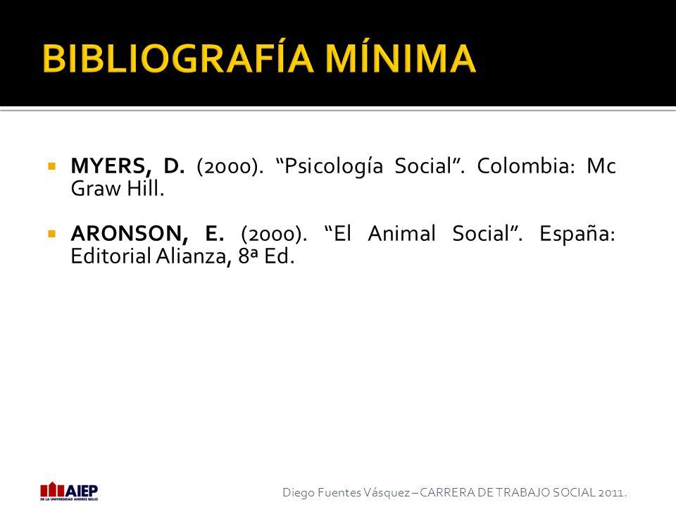 BIBLIOGRAFÍA MÍNIMA MYERS, D. (2000). Psicología Social . Colombia: Mc Graw Hill.