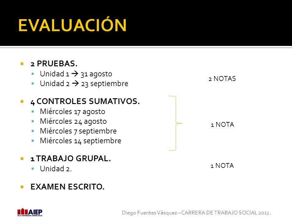 EVALUACIÓN 2 PRUEBAS. 4 CONTROLES SUMATIVOS. 1 TRABAJO GRUPAL.