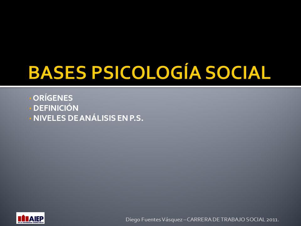 BASES PSICOLOGÍA SOCIAL