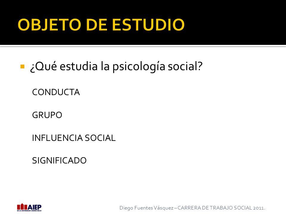 OBJETO DE ESTUDIO ¿Qué estudia la psicología social CONDUCTA GRUPO