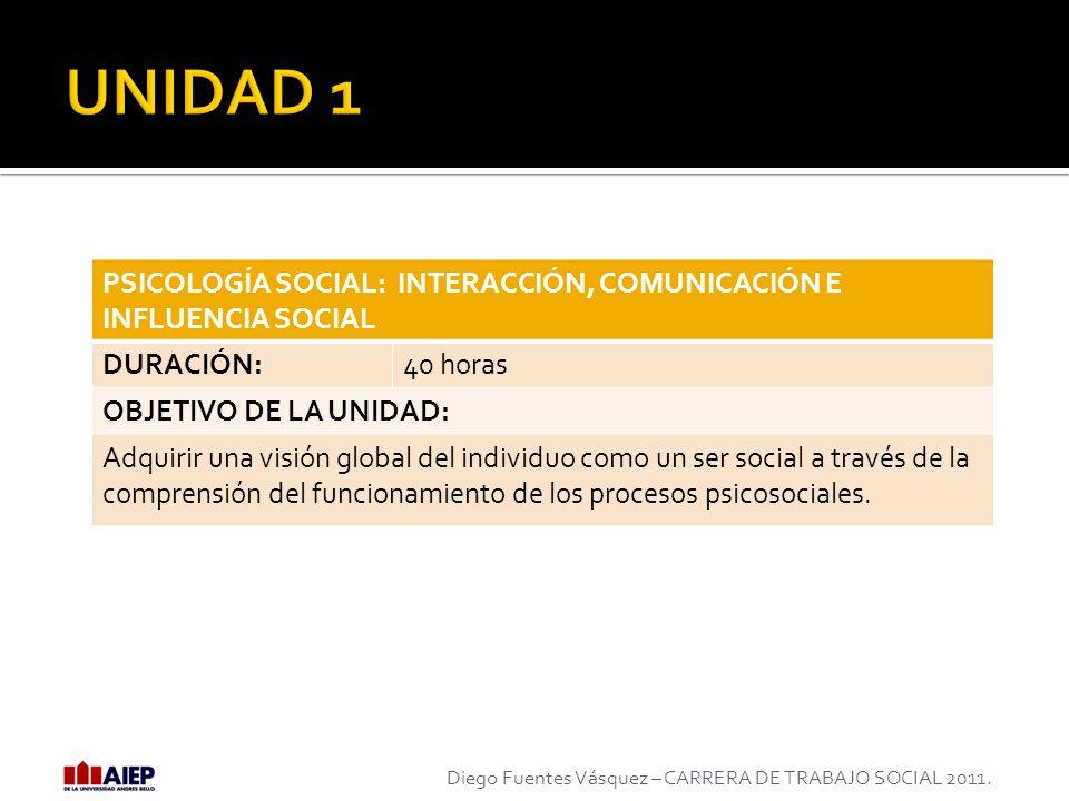 UNIDAD 1 PSICOLOGÍA SOCIAL: INTERACCIÓN, COMUNICACIÓN E INFLUENCIA SOCIAL. DURACIÓN: 40 horas. OBJETIVO DE LA UNIDAD: