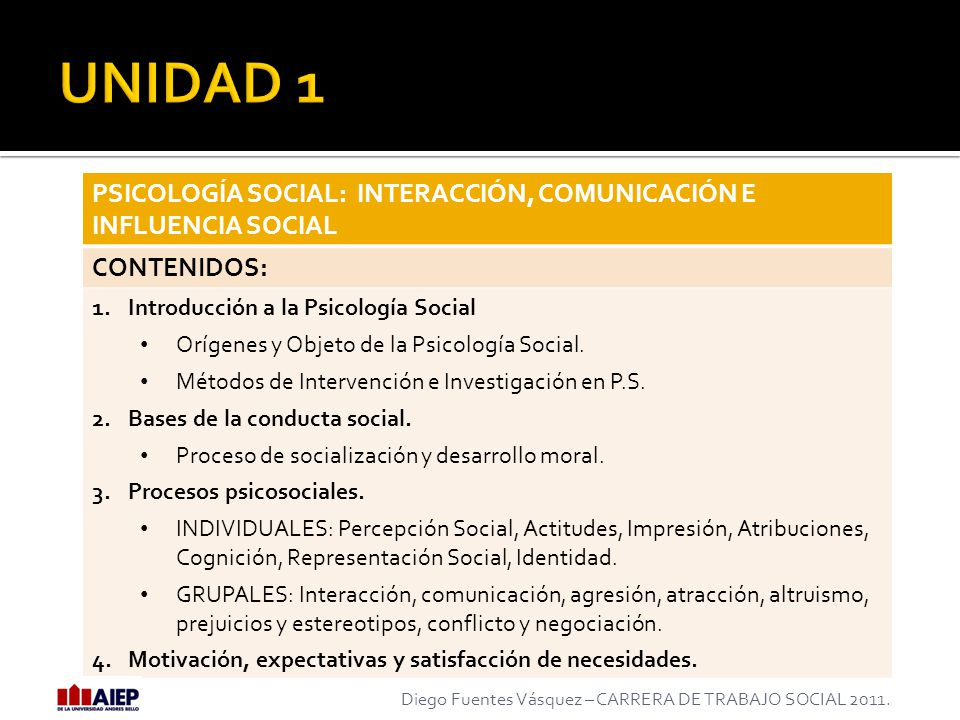 UNIDAD 1 PSICOLOGÍA SOCIAL: INTERACCIÓN, COMUNICACIÓN E INFLUENCIA SOCIAL. CONTENIDOS: Introducción a la Psicología Social.