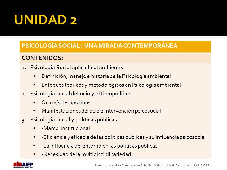 UNIDAD 2 PSICOLOGÍA SOCIAL: UNA MIRADA CONTEMPORÁNEA CONTENIDOS: