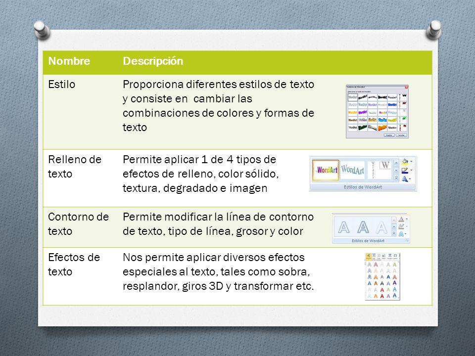 Nombre Descripción. Estilo. Proporciona diferentes estilos de texto y consiste en cambiar las combinaciones de colores y formas de texto.