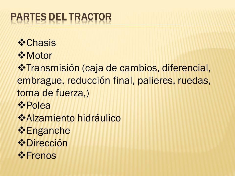 Partes del tractor Chasis. Motor. Transmisión (caja de cambios, diferencial, embrague, reducción final, palieres, ruedas, toma de fuerza,)