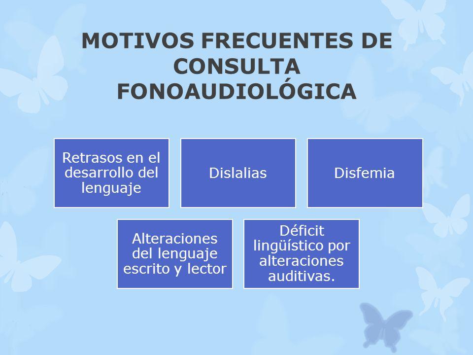 MOTIVOS FRECUENTES DE CONSULTA FONOAUDIOLÓGICA
