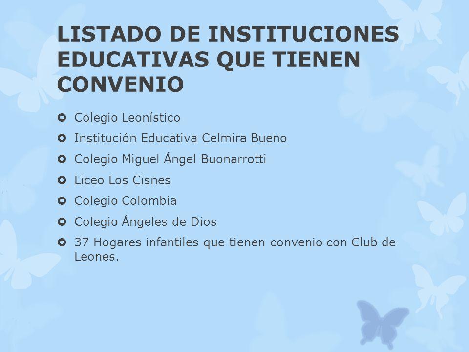 LISTADO DE INSTITUCIONES EDUCATIVAS QUE TIENEN CONVENIO