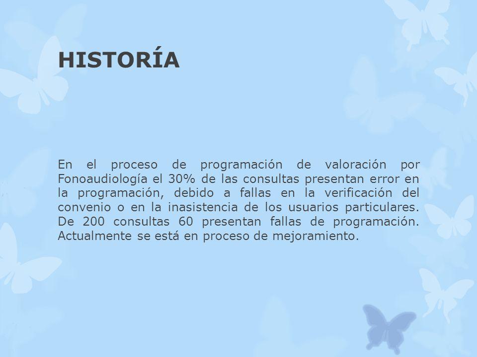 HISTORÍA
