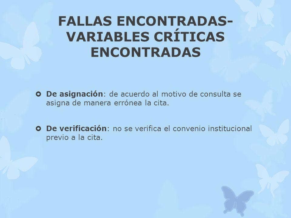 FALLAS ENCONTRADAS-VARIABLES CRÍTICAS ENCONTRADAS