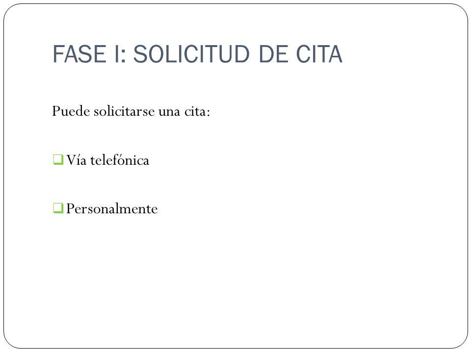 FASE I: SOLICITUD DE CITA