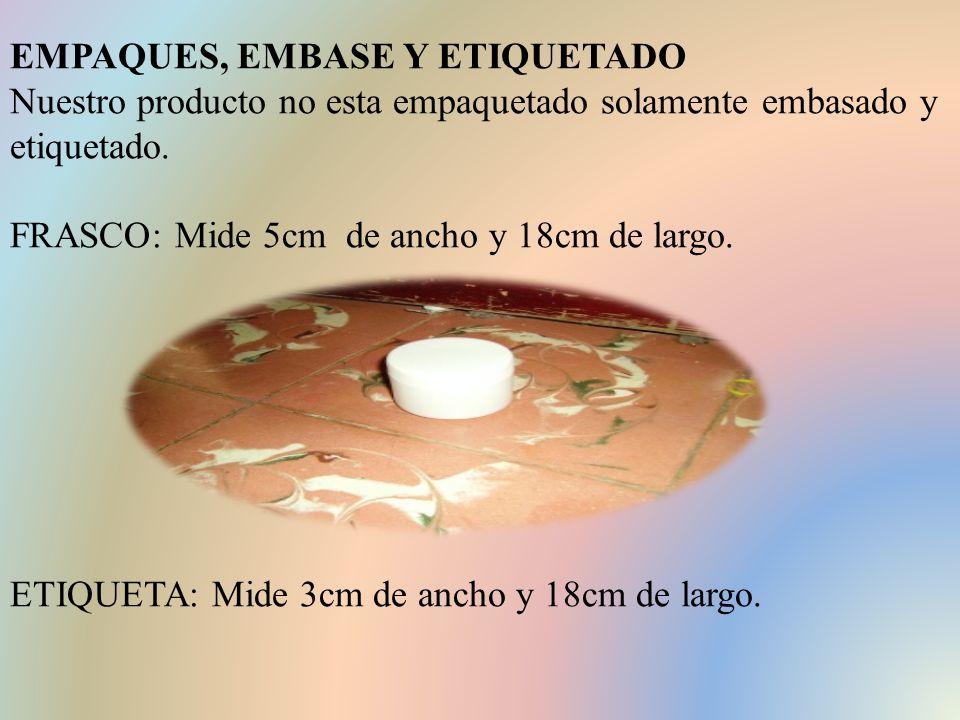 EMPAQUES, EMBASE Y ETIQUETADO