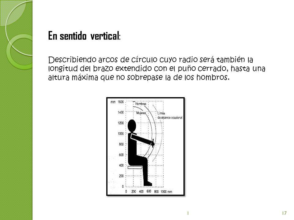 En sentido vertical:
