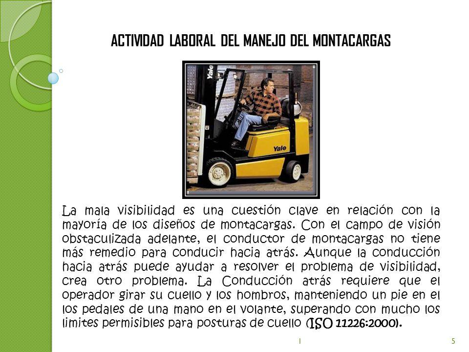 ACTIVIDAD LABORAL DEL MANEJO DEL MONTACARGAS