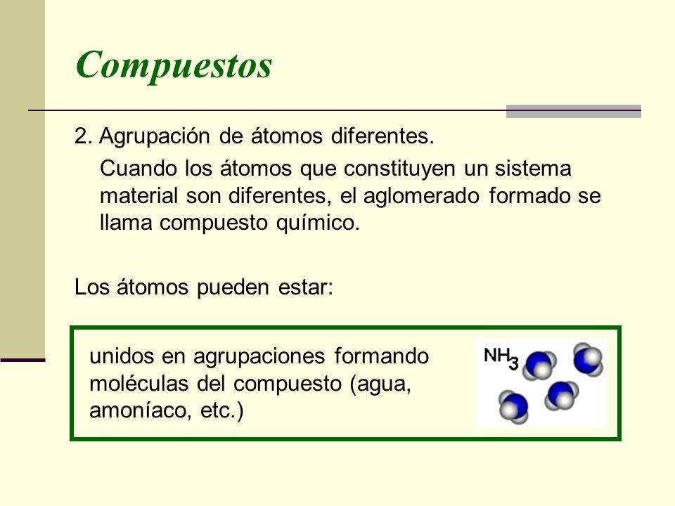 Compuestos 2. Agrupación de átomos diferentes.