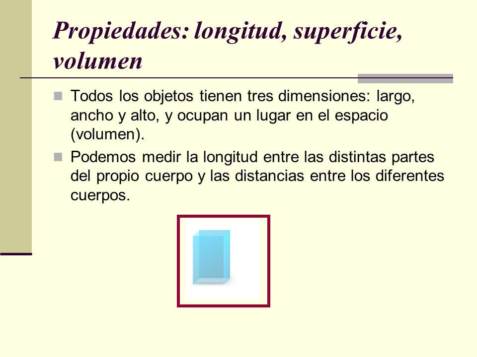 Propiedades: longitud, superficie, volumen