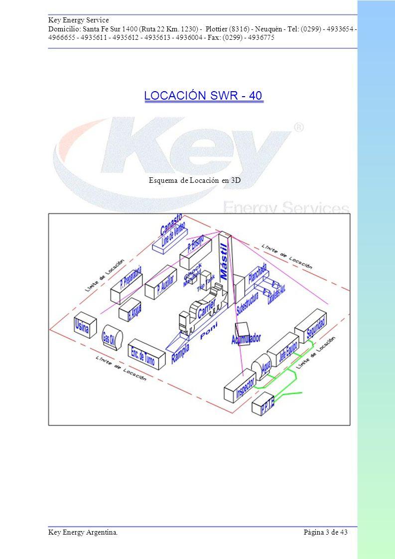 LOCACIÓN SWR - 40 Esquema de Locación en 3D Key Energy Service