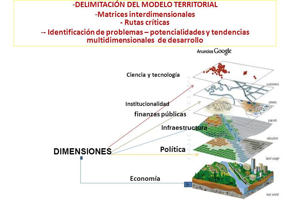 DELIMITACIÓN DEL MODELO TERRITORIAL
