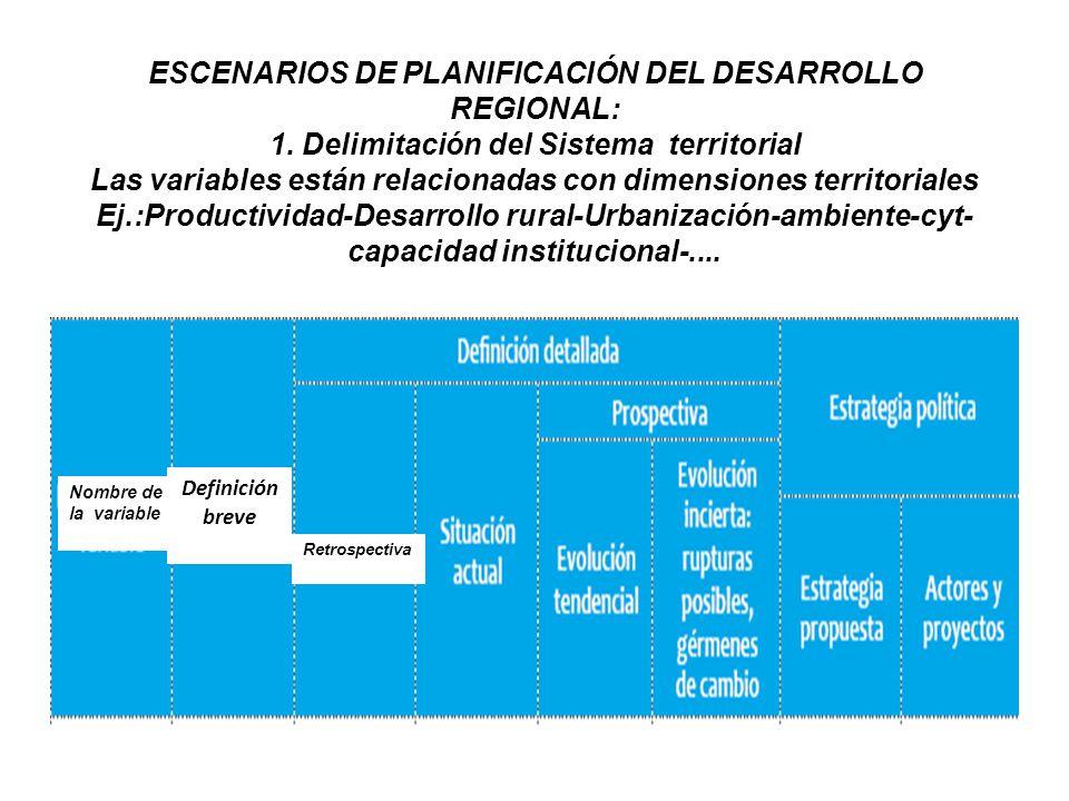 ESCENARIOS DE PLANIFICACIÓN DEL DESARROLLO REGIONAL: 1