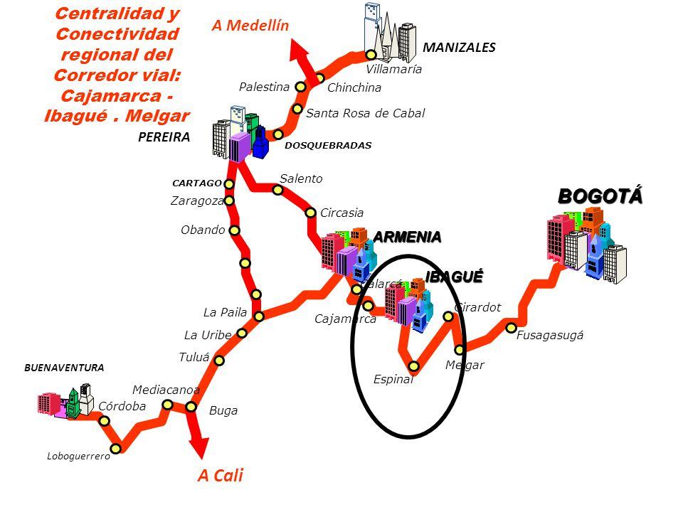 Centralidad y Conectividad regional del Corredor vial: Cajamarca - Ibagué . Melgar