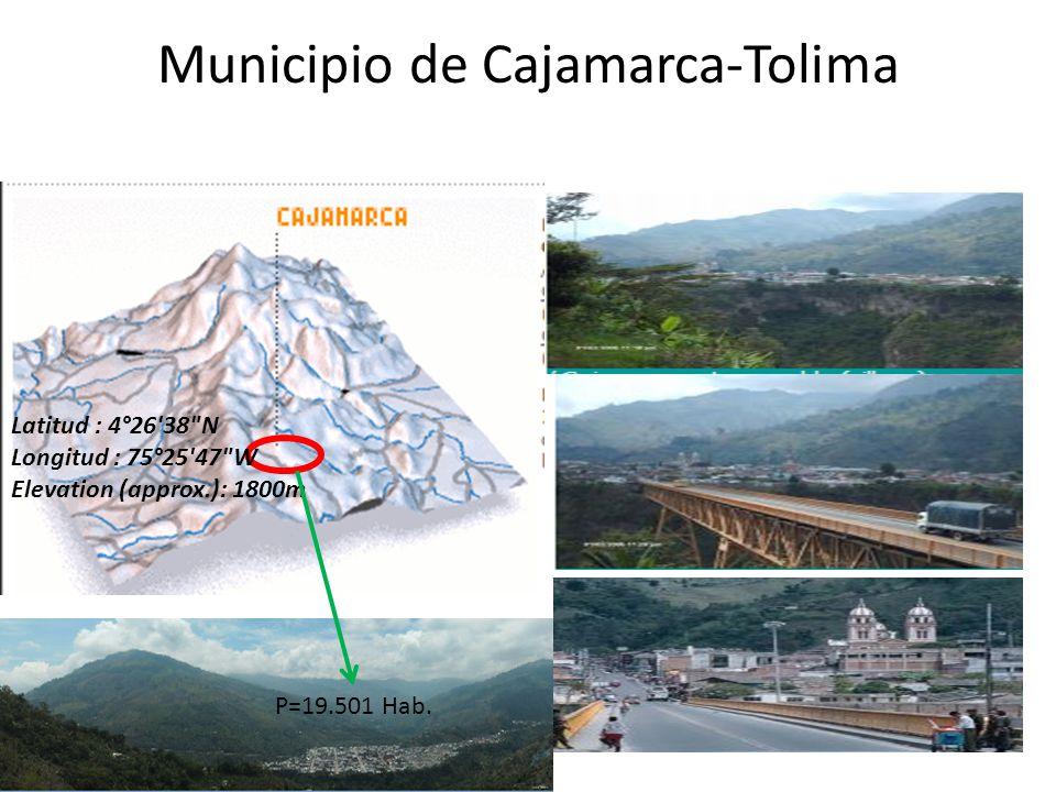 Municipio de Cajamarca-Tolima