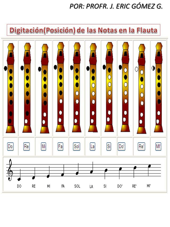 Digitación(Posición) de las Notas en la Flauta