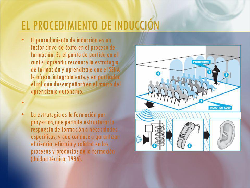 El procedimiento de inducción