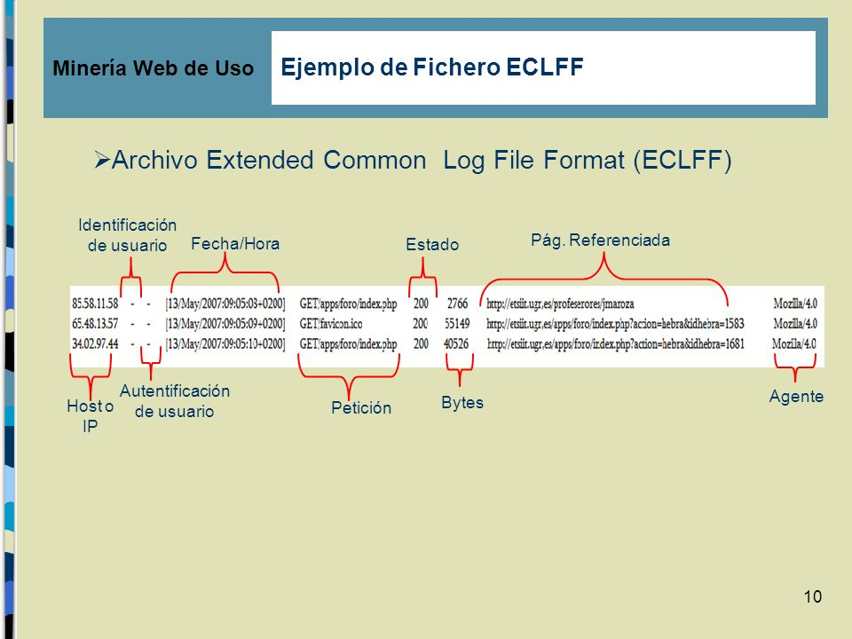 Archivo Extended Common Log File Format (ECLFF)