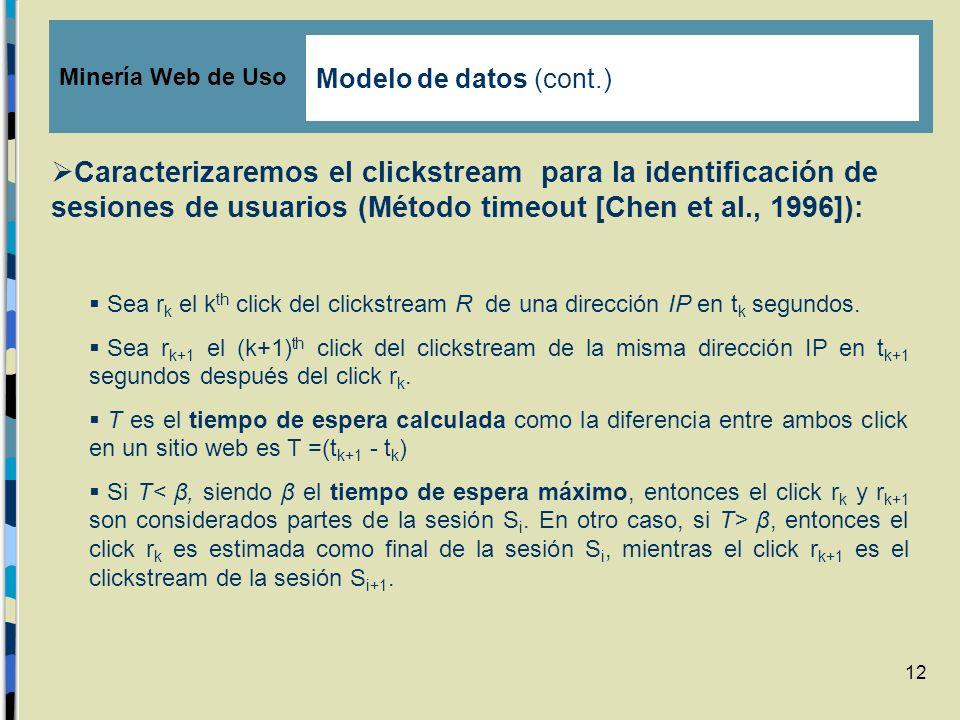 Minería Web de Uso Modelo de datos (cont.)
