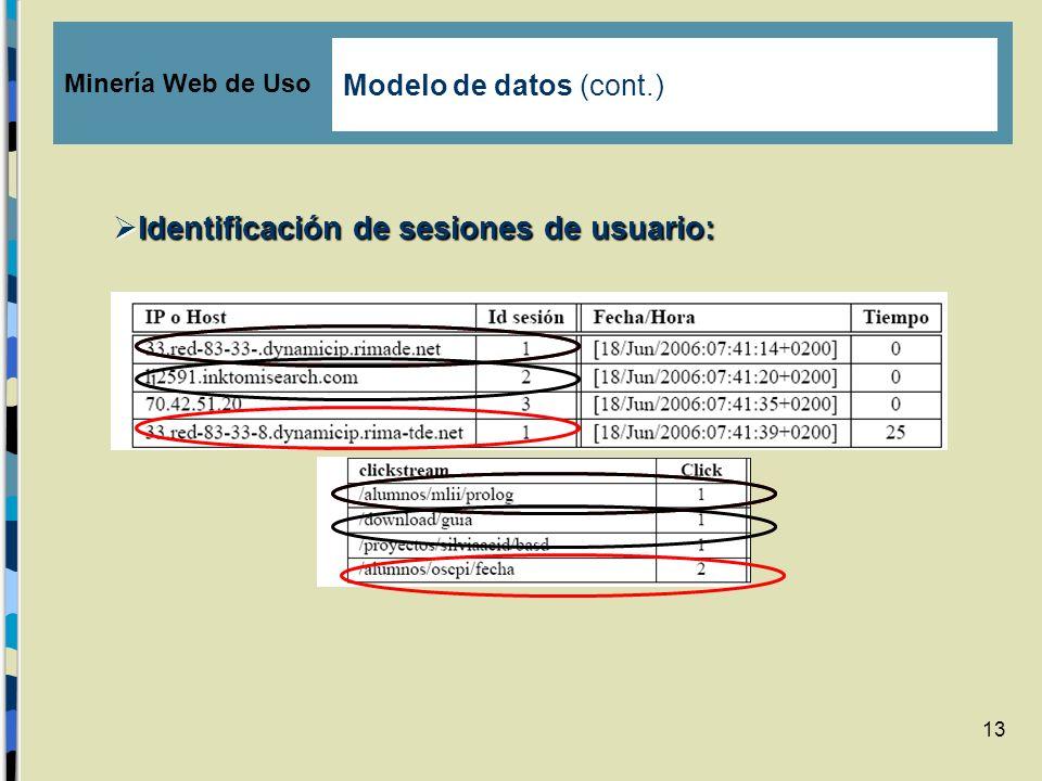 Identificación de sesiones de usuario: