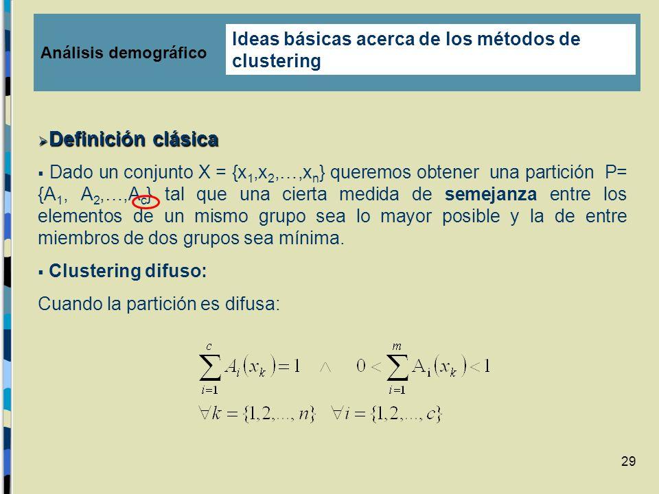 Ideas básicas acerca de los métodos de clustering