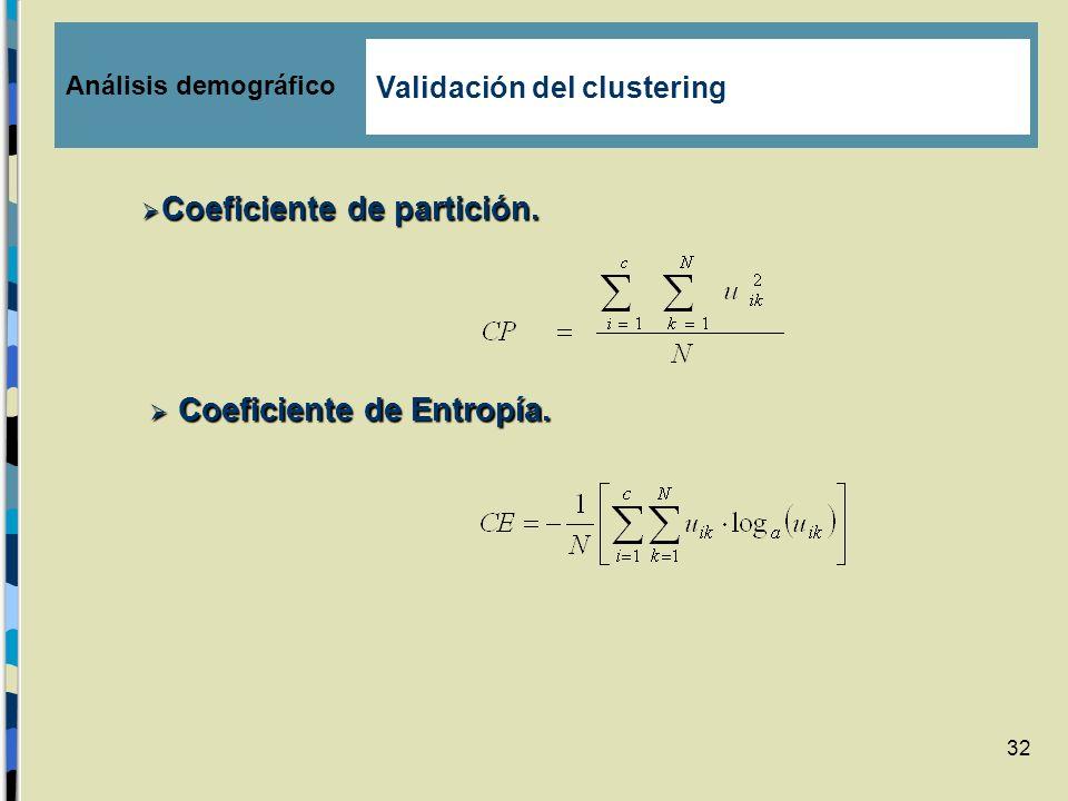 Coeficiente de partición.