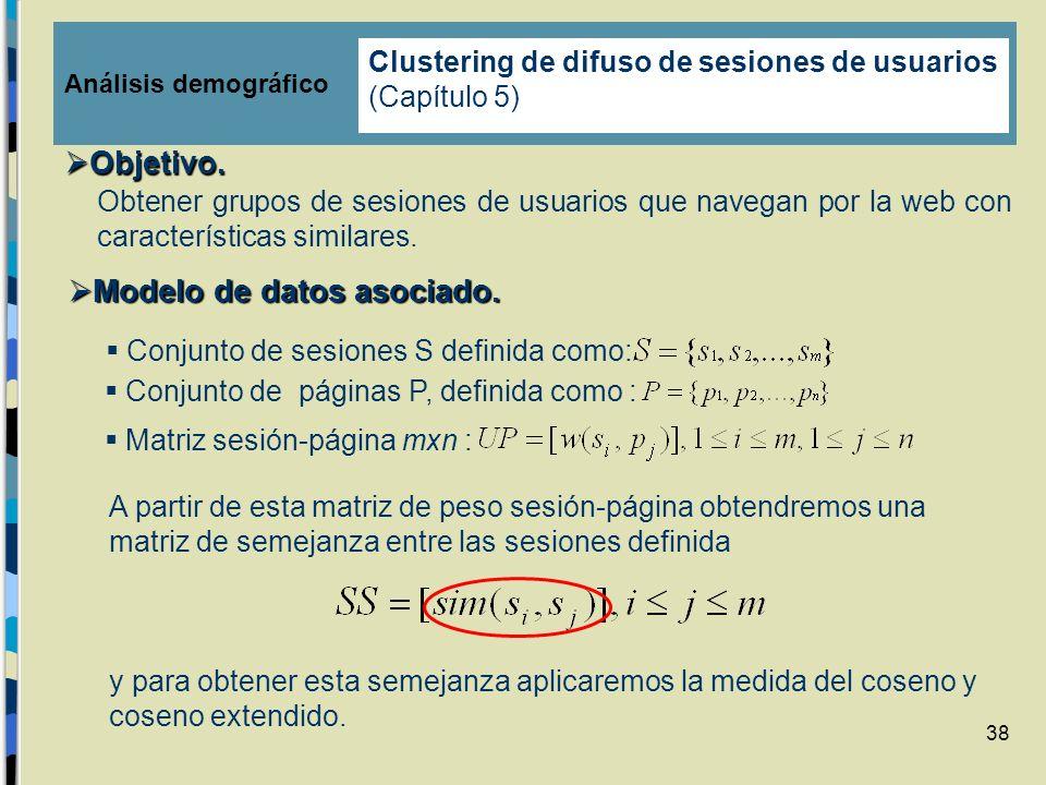 Modelo de datos asociado.