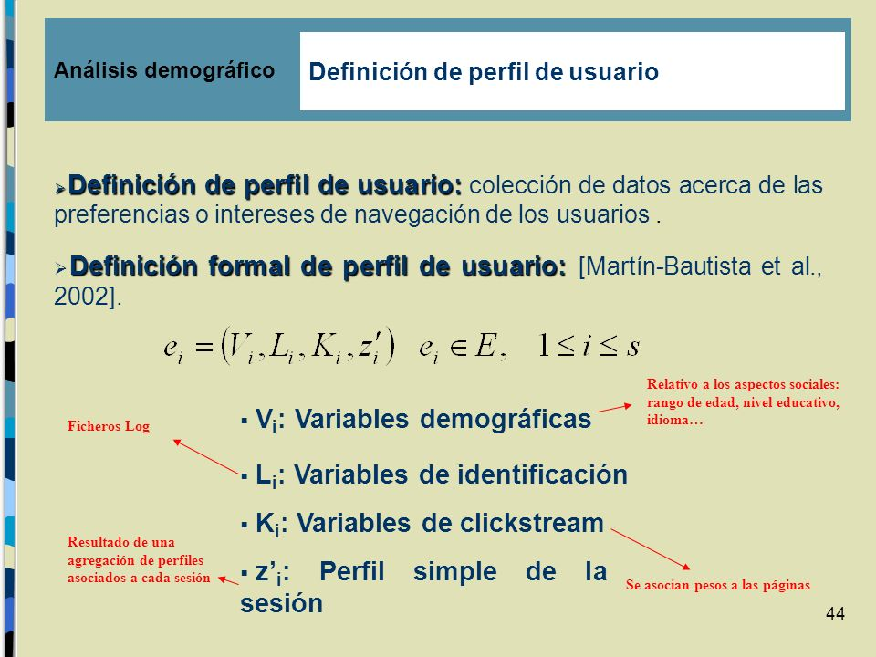 Vi: Variables demográficas