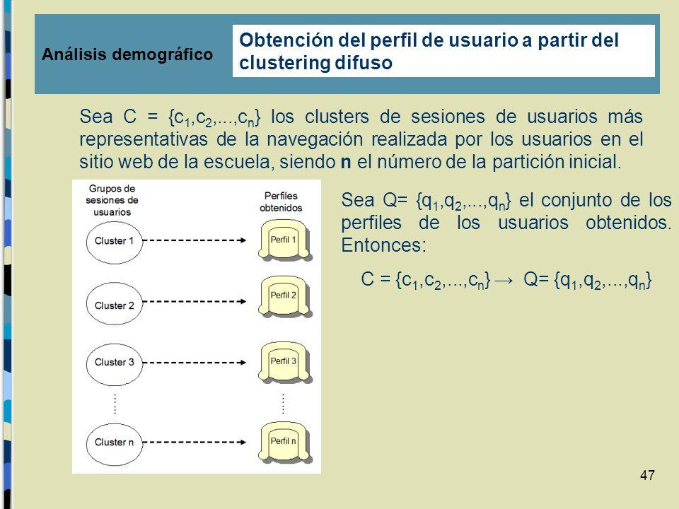 Obtención del perfil de usuario a partir del clustering difuso