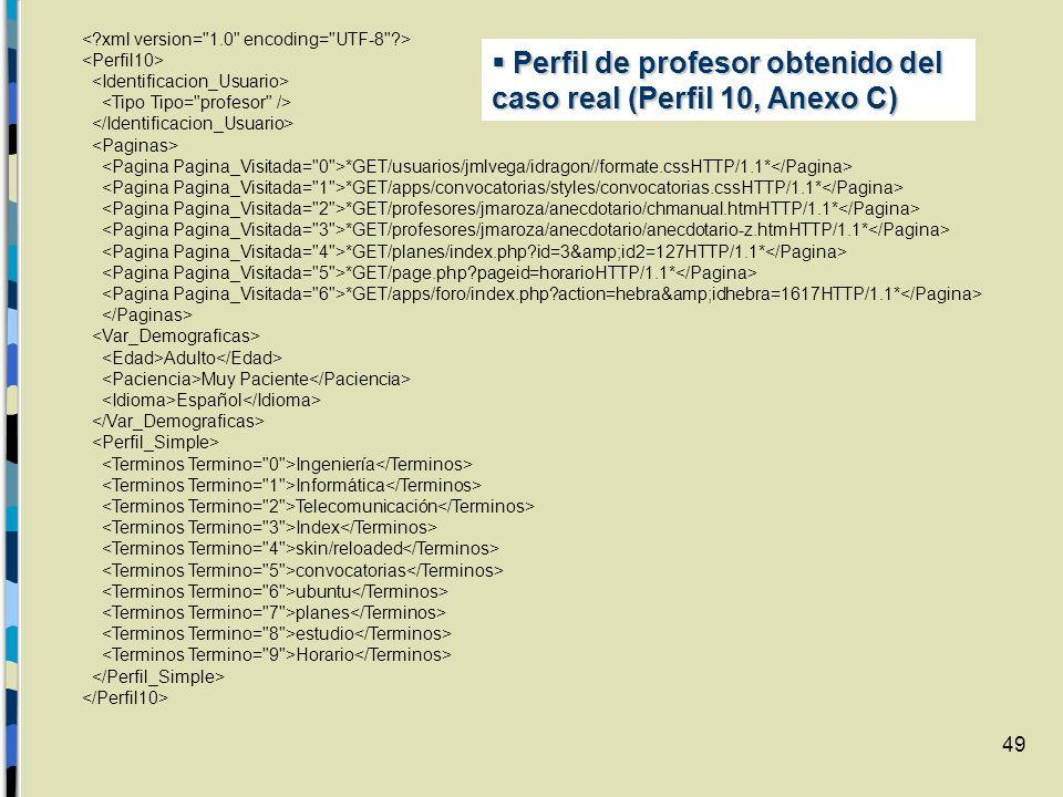 Perfil de profesor obtenido del caso real (Perfil 10, Anexo C)
