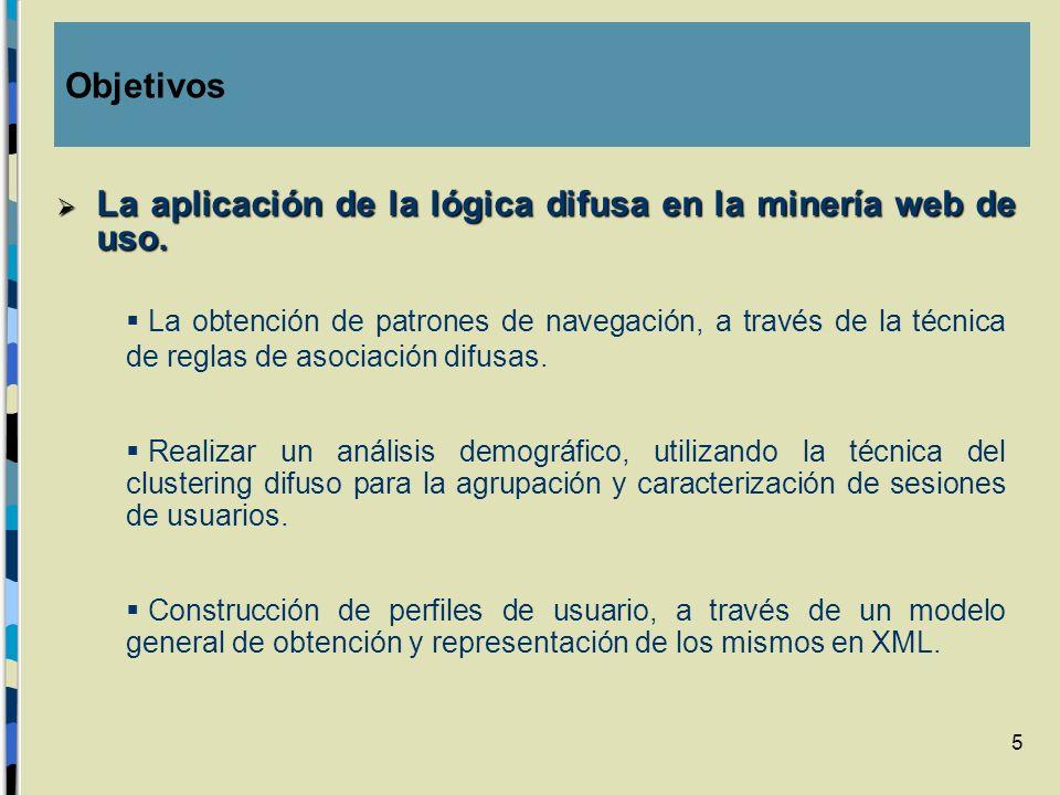 La aplicación de la lógica difusa en la minería web de uso.