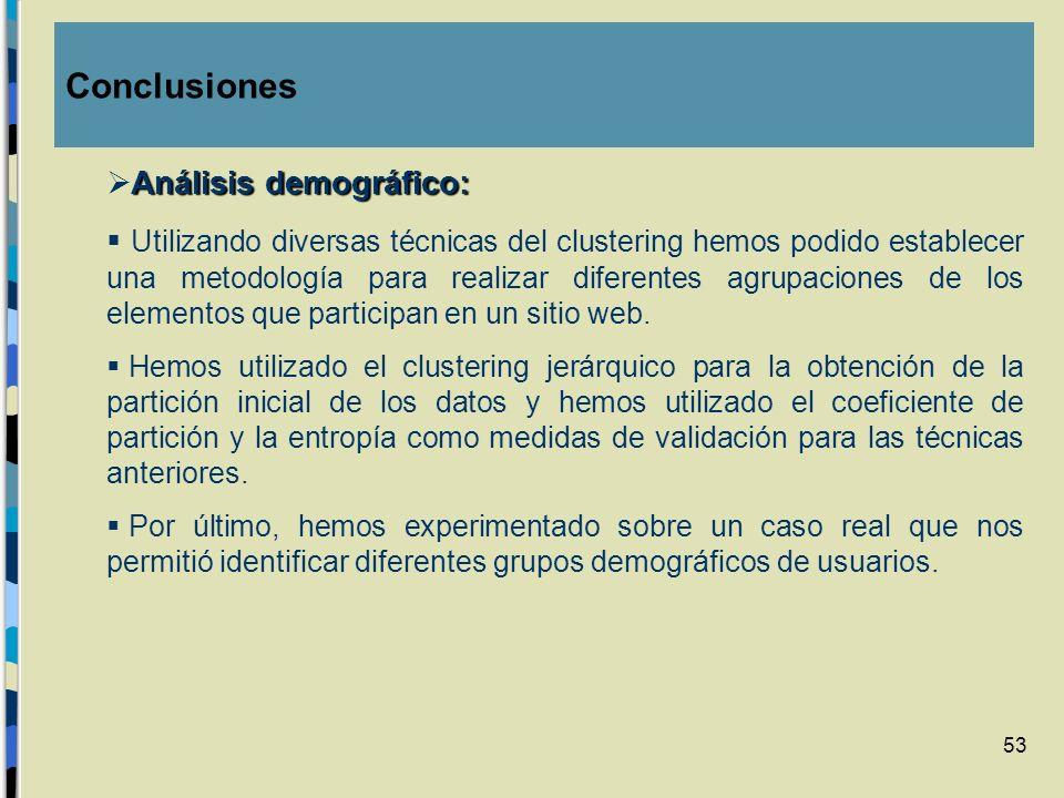 Conclusiones Análisis demográfico: